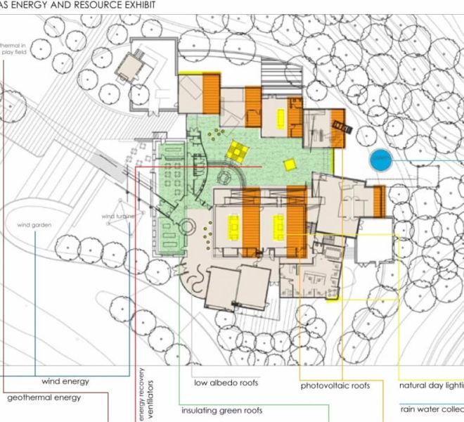 Green Building Diagram Plan