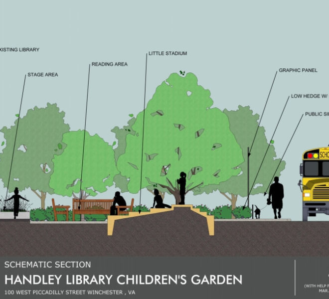 Handley Library Children Garden Design 2